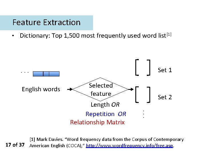 Feature Extraction • Dictionary: Top 1, 500 most frequently used word list[1] Set 1
