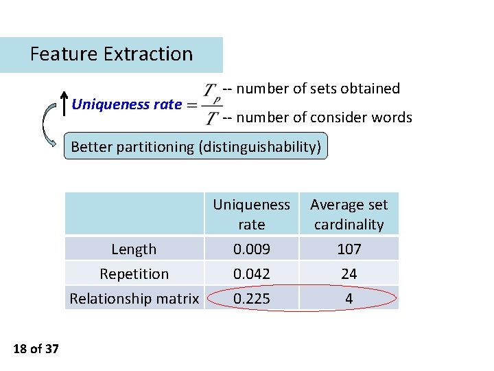 Feature Extraction Uniqueness rate -- number of sets obtained -- number of consider words