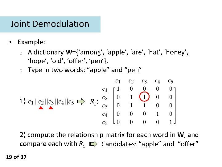 Joint Demodulation • Example: o A dictionary W={'among', 'apple', 'are', 'hat', 'honey', 'hope', 'old',