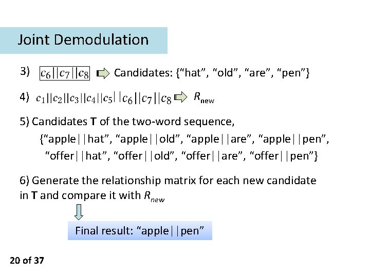 "Joint Demodulation 3) Candidates: {""hat"", ""old"", ""are"", ""pen""} 4) 