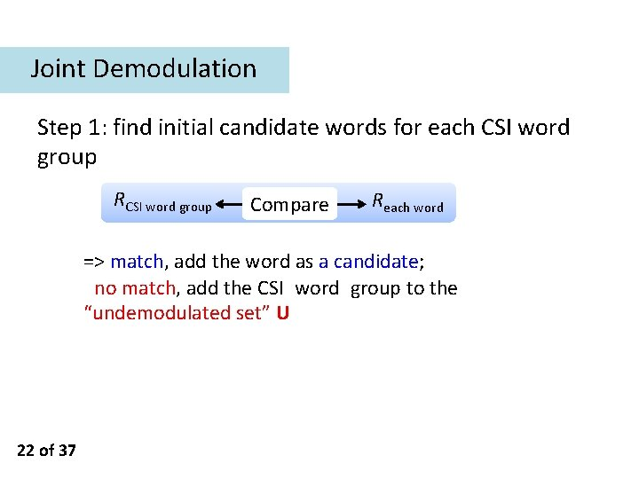 Joint Demodulation Step 1: find initial candidate words for each CSI word group RCSI