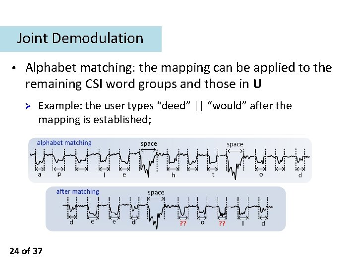 Joint Demodulation • Alphabet matching: the mapping can be applied to the remaining CSI