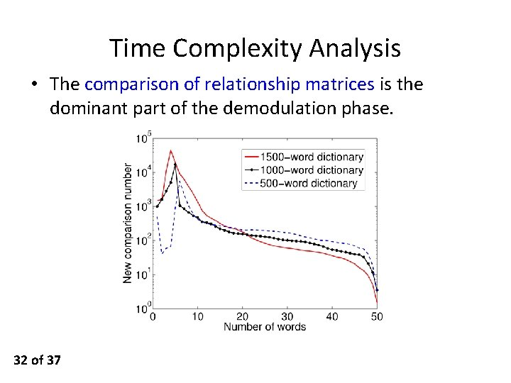 Time Complexity Analysis • The comparison of relationship matrices is the dominant part of