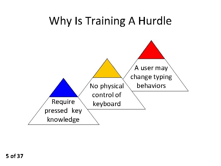 Why Is Training A Hurdle Require pressed key knowledge 5 of 37 A user