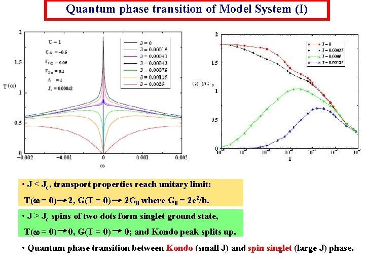 Quantum phase transition of Model System (I) • J < Jc, transport properties reach