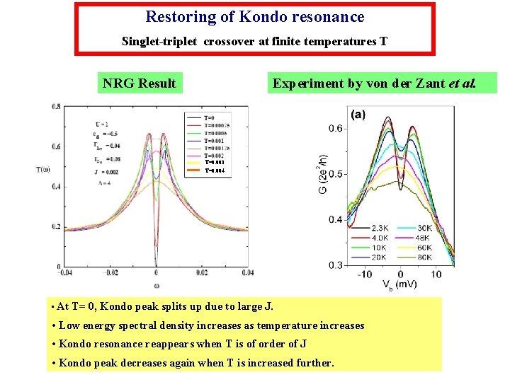 Restoring of Kondo resonance Singlet-triplet crossover at finite temperatures T NRG Result Experiment by