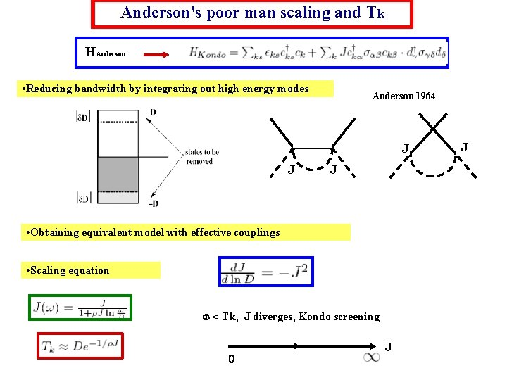 Anderson's poor man scaling and Tk HAnderson • Reducing bandwidth by integrating out high