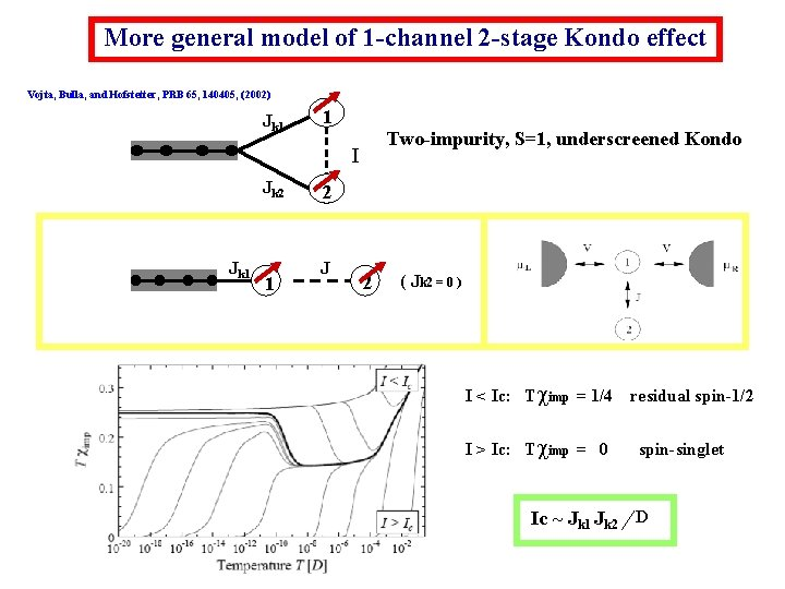 More general model of 1 -channel 2 -stage Kondo effect Vojta, Bulla, and Hofstetter,