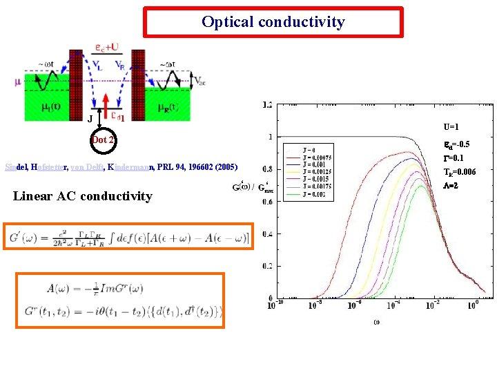 Optical conductivity J 1 U=1 Dot 2 ed=-0. 5 G=0. 1 Sindel, Hofstetter, von