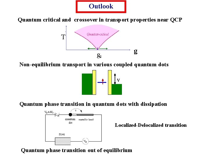 Outlook Quantum critical and crossover in transport properties near QCP T g gc Non-equilibrium