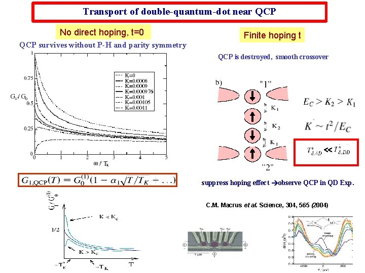 Transport of double-quantum-dot near QCP No direct hoping, t=0 Finite hoping t QCP survives