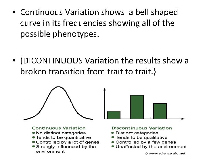 • Continuous Variation shows a bell shaped curve in its frequencies showing all