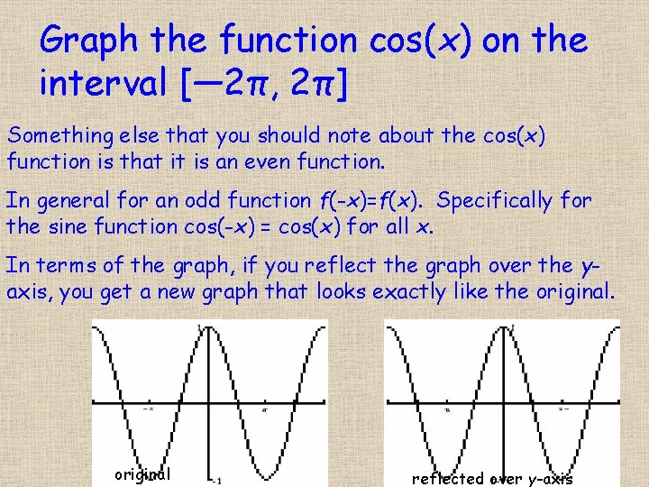 Graph the function cos(x) on the interval [― 2π, 2π] Something else that you