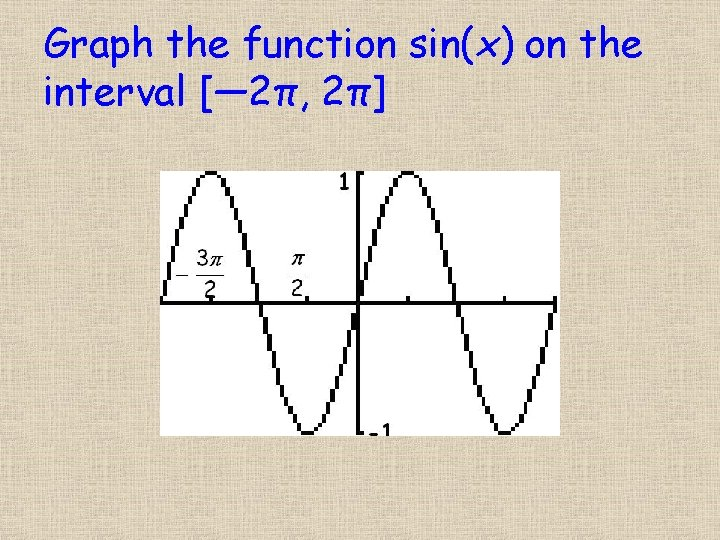 Graph the function sin(x) on the interval [― 2π, 2π]