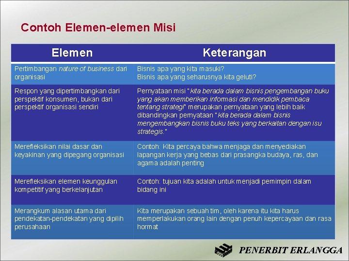 Contoh Elemen-elemen Misi Elemen Keterangan Pertimbangan nature of business dari organisasi Bisnis apa yang