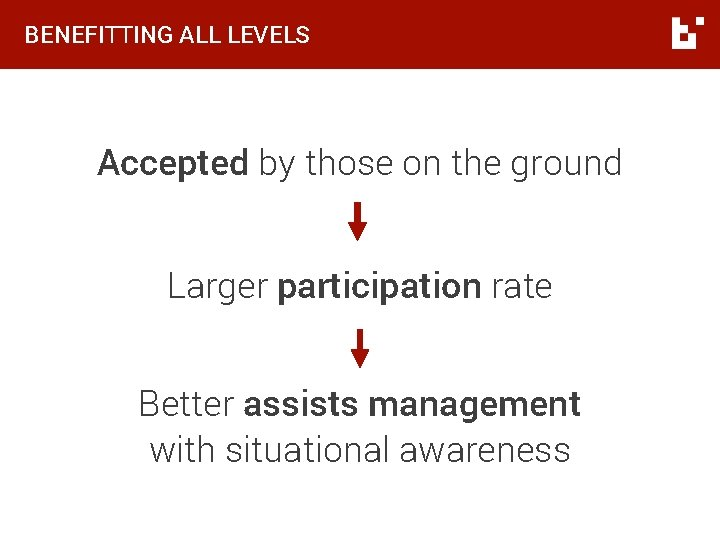 BENEFITTING ALL LEVELS Accepted by those on the ground Larger participation rate Better assists