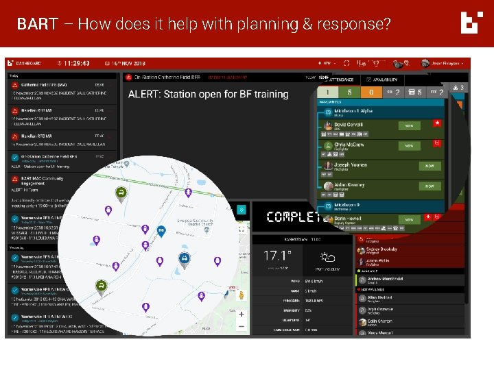 BART – How does it help with planning & response?