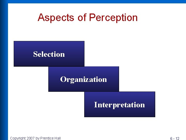 Aspects of Perception Selection Organization Interpretation Copyright 2007 by Prentice Hall 6 - 12