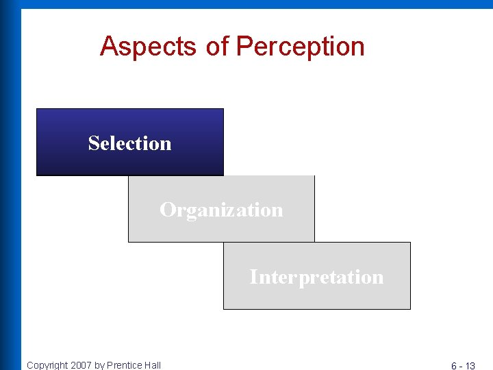 Aspects of Perception Selection Organization Interpretation Copyright 2007 by Prentice Hall 6 - 13