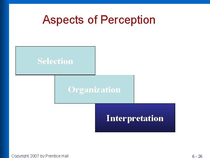 Aspects of Perception Selection Organization Interpretation Copyright 2007 by Prentice Hall 6 - 26