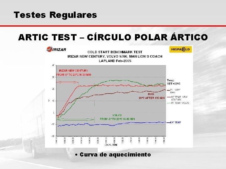 Testes Regulares ARTIC TEST – CÍRCULO POLAR ÁRTICO • Curva de aquecimiento