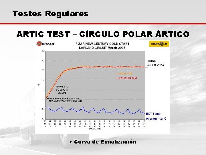 Testes Regulares ARTIC TEST – CÍRCULO POLAR ÁRTICO • Curva de Ecualización