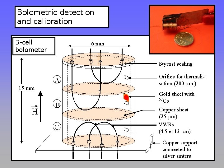 Bolometric detection and calibration 3 -cell bolometer 6 mm Stycast sealing A 15 mm