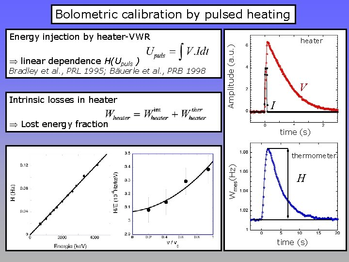 Bolometric calibration by pulsed heating linear dependence H(Upuls ) Bradley et al. , PRL