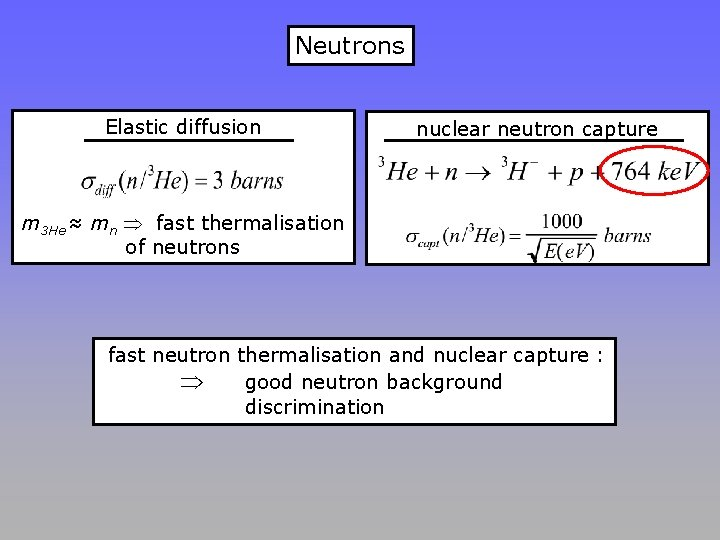 Neutrons Elastic diffusion nuclear neutron capture m 3 He≈ mn fast thermalisation of neutrons