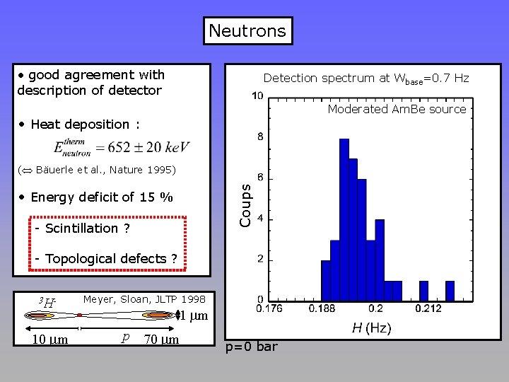 Neutrons • good agreement with description of detector Detection spectrum at Wbase=0. 7 Hz