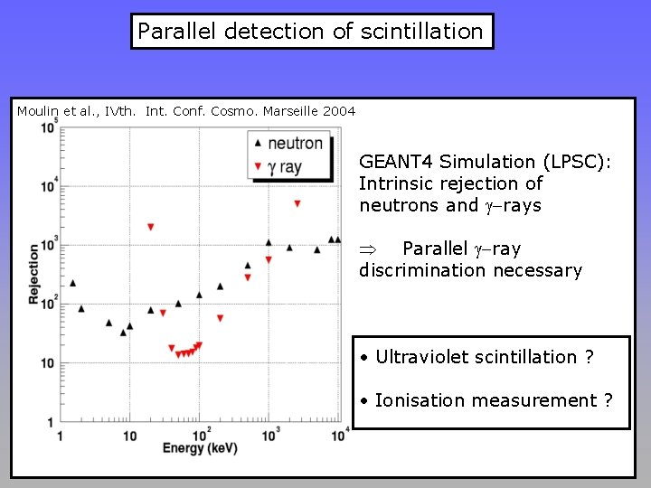 Parallel detection of scintillation Moulin et al. , IVth. Int. Conf. Cosmo. Marseille 2004