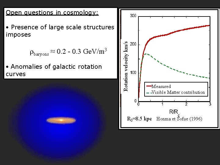 Open questions in cosmology: baryons ≈ 0. 2 - 0. 3 Ge. V/m 3