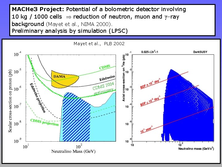 MACHe 3 Project: Potential of a bolometric detector involving 10 kg / 1000 cells