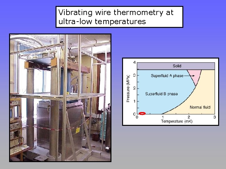 Vibrating wire thermometry at ultra-low temperatures