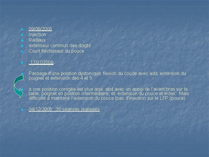 n n n 09/06/2008 Injection : Radiaux extenseur commun des doigts Court fléchisseur du