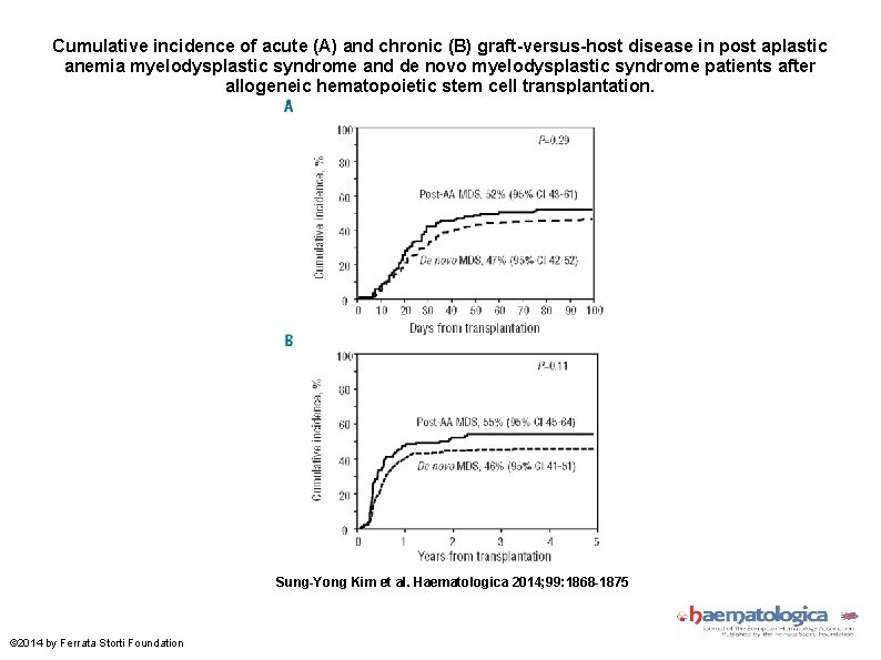 Cumulative incidence of acute (A) and chronic (B) graft-versus-host disease in post aplastic anemia