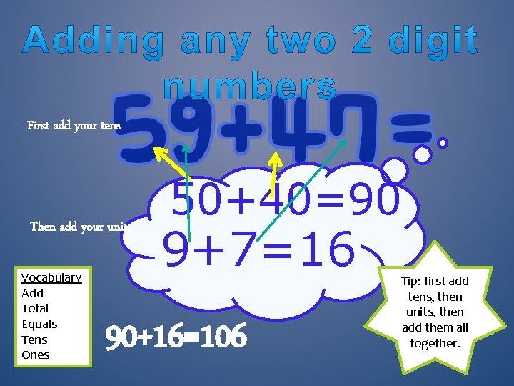 First add your tens Then add your units Vocabulary Add Total Equals Tens Ones