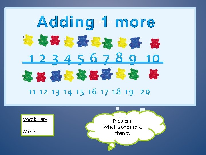 Adding 1 more within 10 and then 20 Vocabulary More Problem: What is one