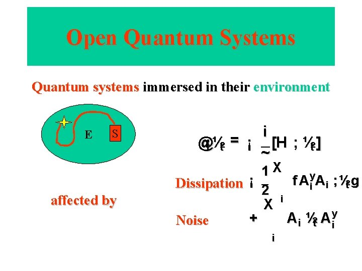 Open Quantum Systems Quantum systems immersed in their environment E S affected by i