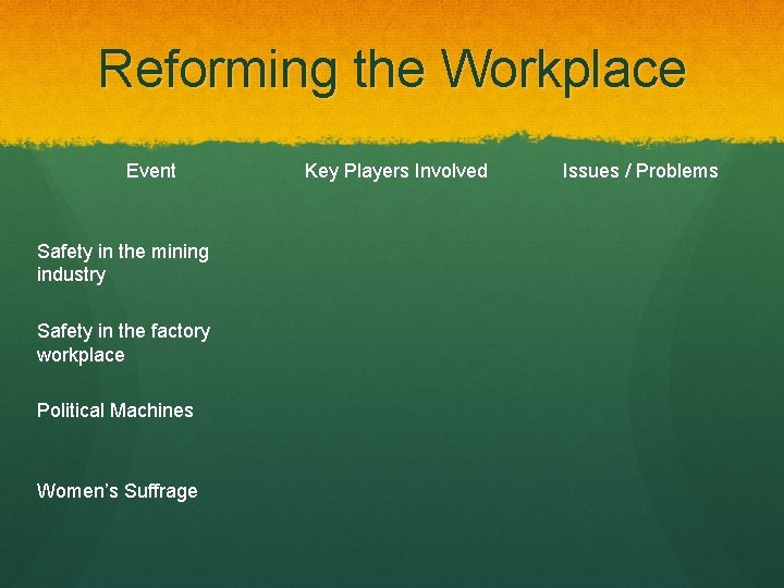 Reforming the Workplace Event Safety in the mining industry Safety in the factory workplace