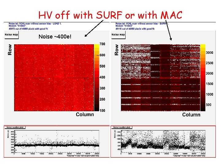 HV off with SURF or with MAC Noise ~400 e!