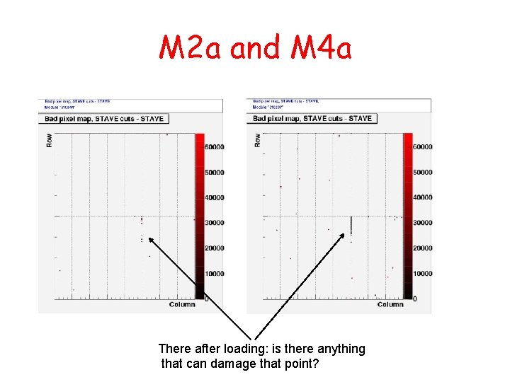 M 2 a and M 4 a There after loading: is there anything that