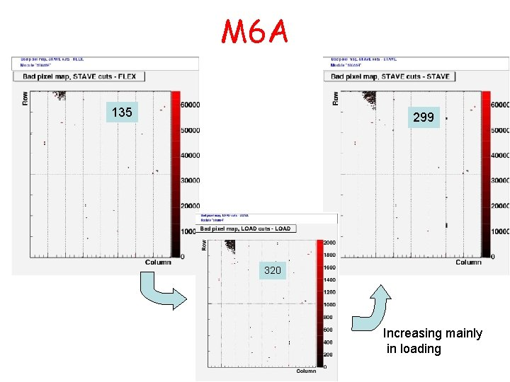 M 6 A 135 299 320 Increasing mainly in loading