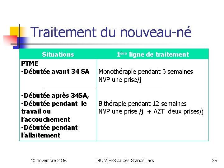 Traitement du nouveau-né Situations PTME -Débutée avant 34 SA 1ère ligne de traitement Monothérapie