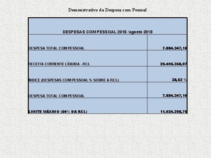 Demonstrativo da Despesa com Pessoal DESPESAS COM PESSOAL 2018 /agosto 2018 DESPESA TOTAL COM