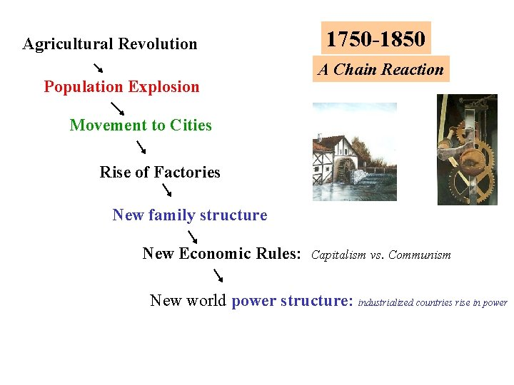 Agricultural Revolution Population Explosion 1750 -1850 A Chain Reaction Movement to Cities Rise of