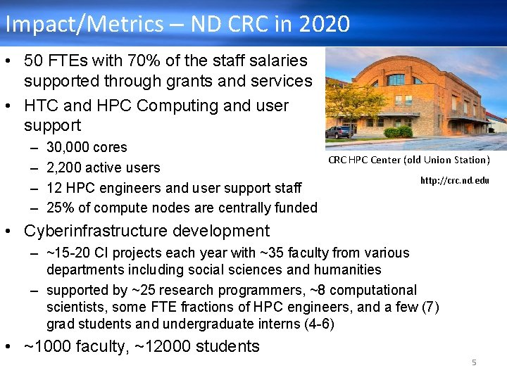 Impact/Metrics – ND CRC in 2020 • 50 FTEs with 70% of the staff