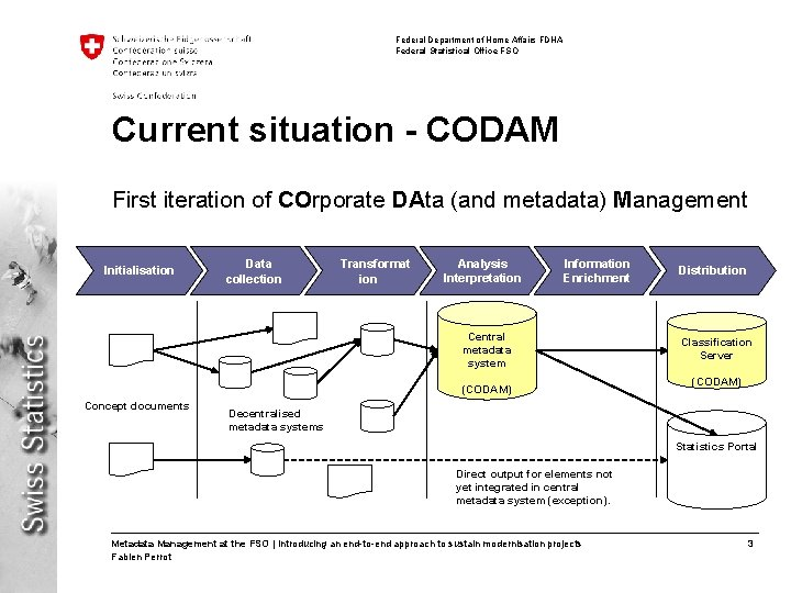 Federal Department of Home Affairs FDHA Federal Statistical Office FSO Current situation - CODAM