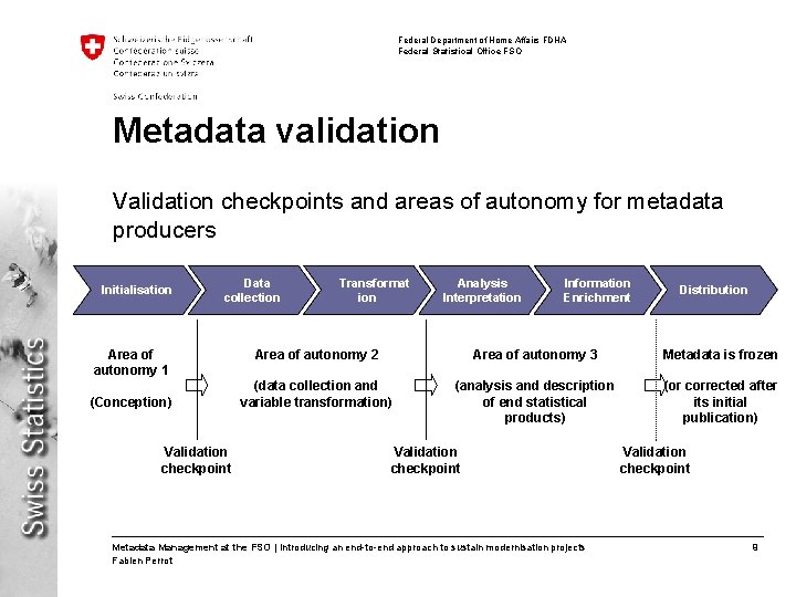 Federal Department of Home Affairs FDHA Federal Statistical Office FSO Metadata validation Validation checkpoints