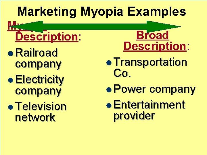 myopia elv